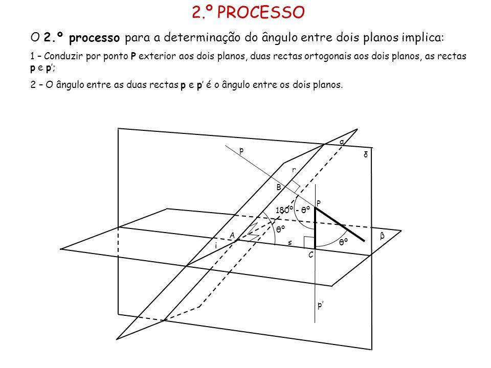 2.º PROCESSO O 2.º processo para a determinação do ângulo entre dois planos implica: 1 – Conduzir por ponto P exterior aos dois planos, duas rectas or