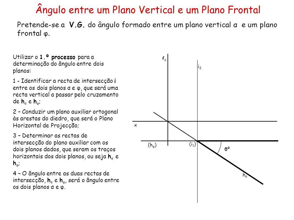 Ângulo entre um Plano Vertical e um Plano Frontal Pretende-se a V.G. do ângulo formado entre um plano vertical α e um plano frontal φ. x fαfα hαhα (h