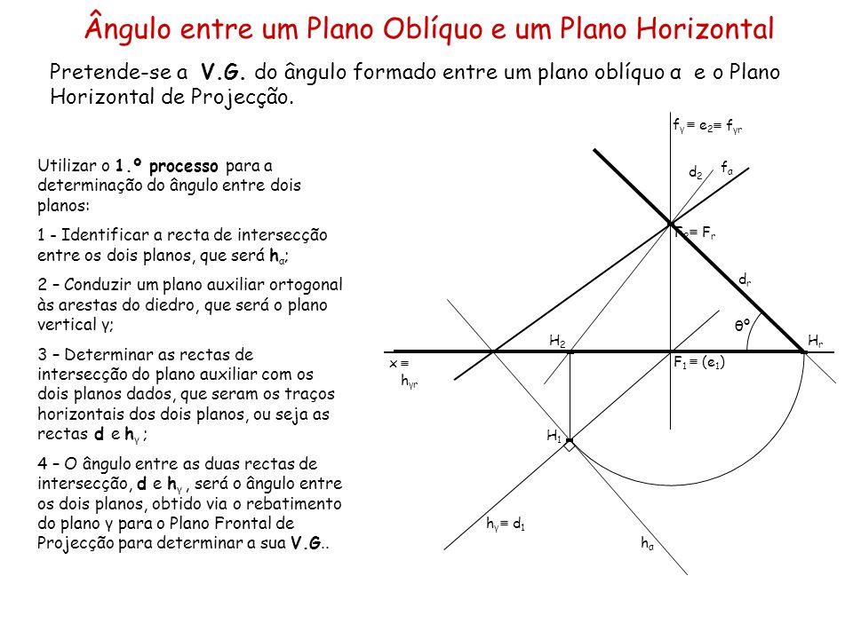 Ângulo entre um Plano Oblíquo e um Plano Horizontal Pretende-se a V.G. do ângulo formado entre um plano oblíquo α e o Plano Horizontal de Projecção. x