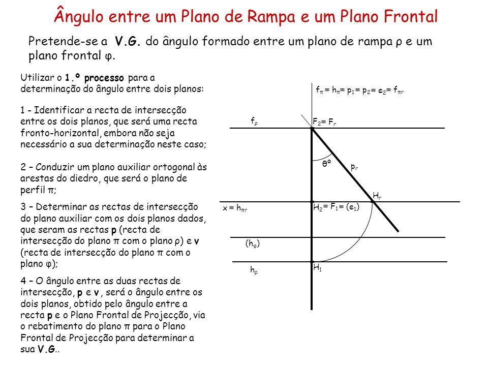Ângulo entre um Plano de Rampa e um Plano Frontal Pretende-se a V.G. do ângulo formado entre um plano de rampa ρ e um plano frontal φ. x fρfρ hρhρ (h