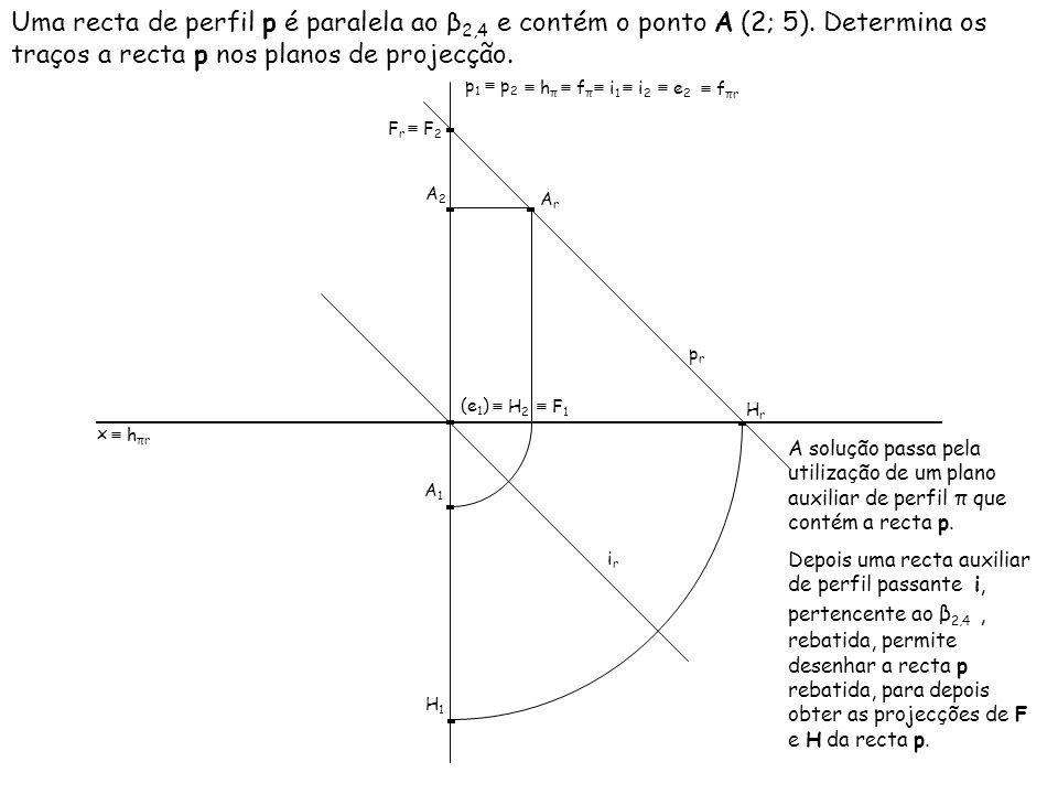 Uma recta de perfil p é paralela ao β 2,4 e contém o ponto A (2; 5). Determina os traços a recta p nos planos de projecção. x p 1 p 2 A1A1 A2A2 h π f