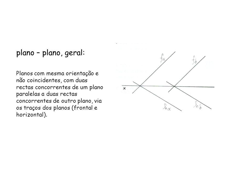 plano – plano, geral: Planos com mesma orientação e não coincidentes, com duas rectas concorrentes de um plano paralelas a duas rectas concorrentes de