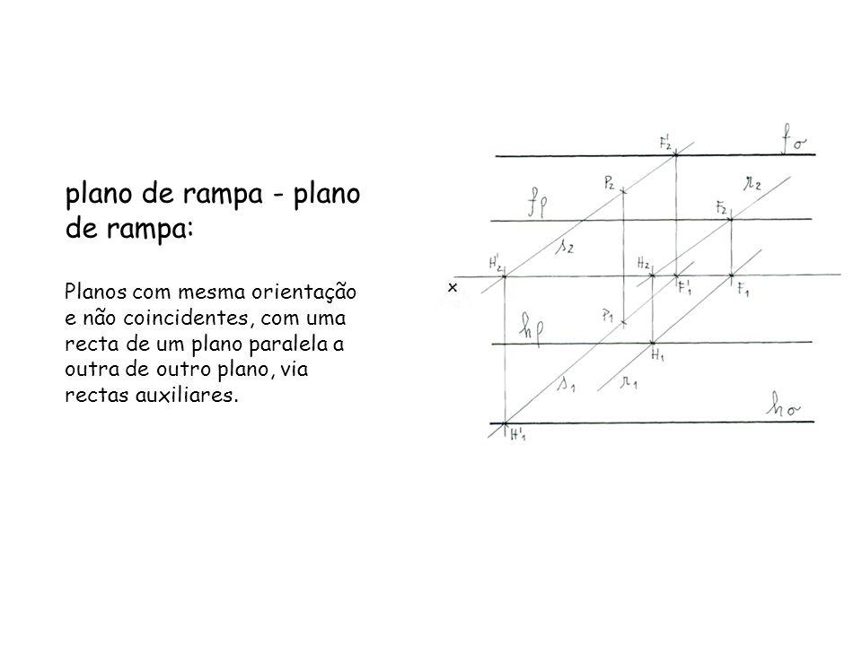 plano de rampa - plano de rampa: Planos com mesma orientação e não coincidentes, com uma recta de um plano paralela a outra de outro plano, via rectas