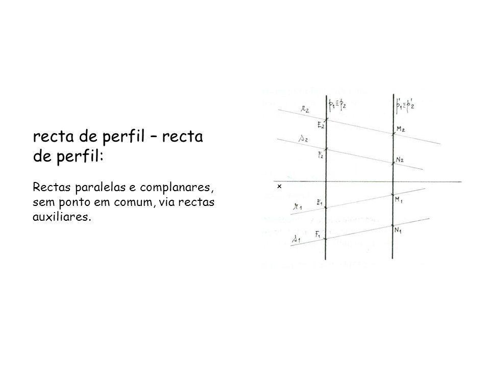Uma recta de perfil p definida pelos pontos A (1; 1; 5) e B (4; 2).