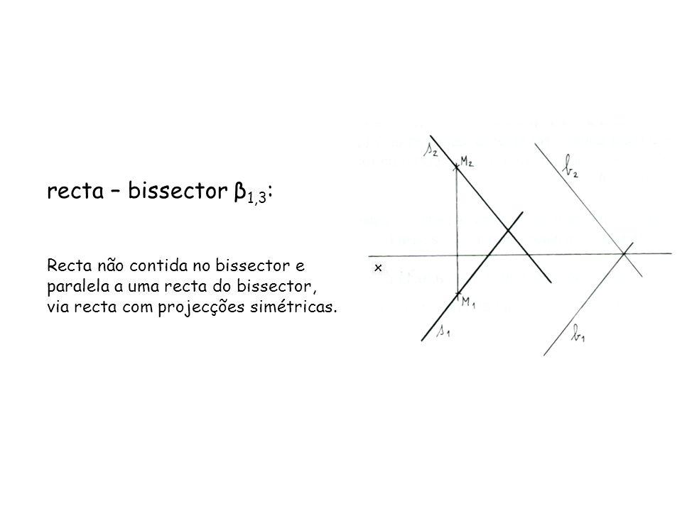 Os traços frontal e horizontal do plano de rampa ρ, têm, respectivamente, 2 cm de cota e 3 cm de afastamento.