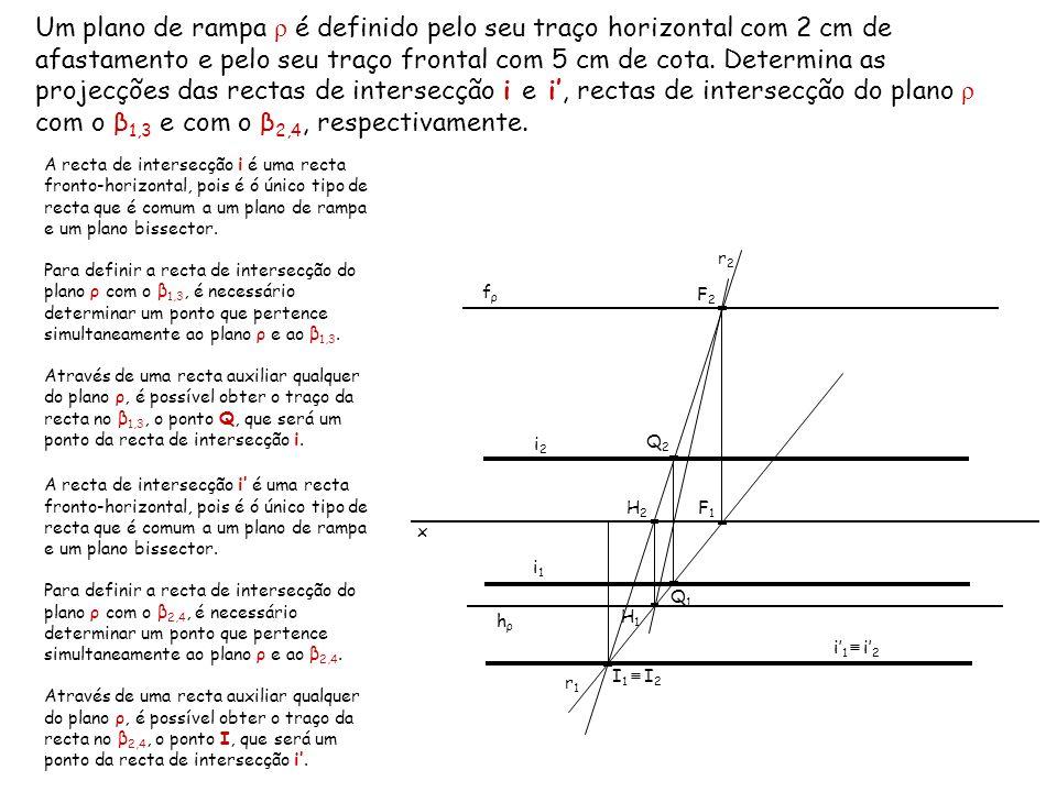 Um plano de rampa ρ é definido pelo seu traço horizontal com 2 cm de afastamento e pelo seu traço frontal com 5 cm de cota. Determina as projecções da