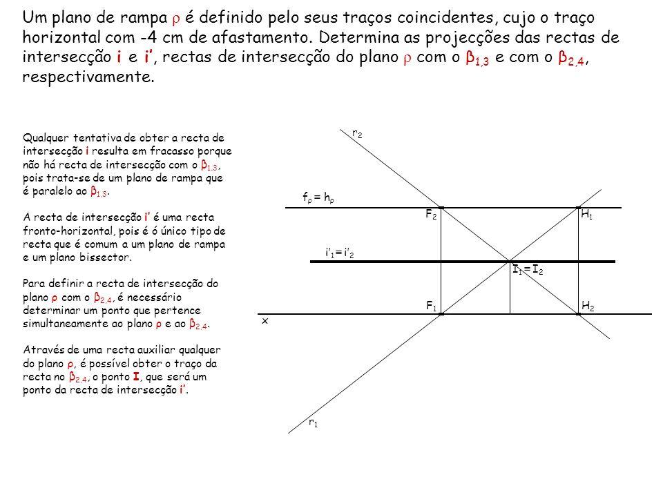 Um plano de rampa ρ é definido pelo seus traços coincidentes, cujo o traço horizontal com -4 cm de afastamento. Determina as projecções das rectas de