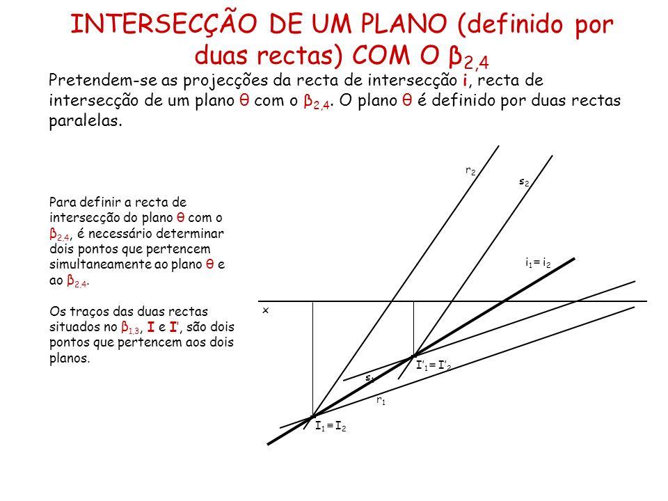 Um plano θ está definido por duas rectas, h e f, concorrentes no ponto P do 1.º Diedro.