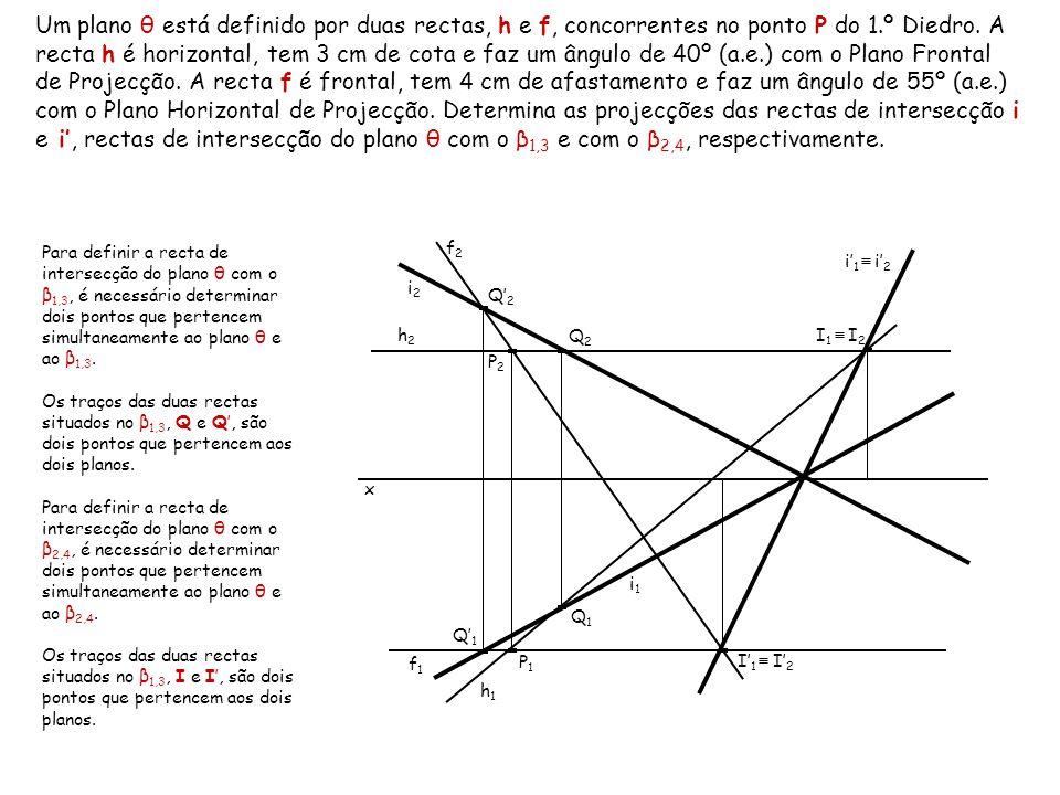 Um plano θ está definido por duas rectas, h e f, concorrentes no ponto P do 1.º Diedro. A recta h é horizontal, tem 3 cm de cota e faz um ângulo de 40