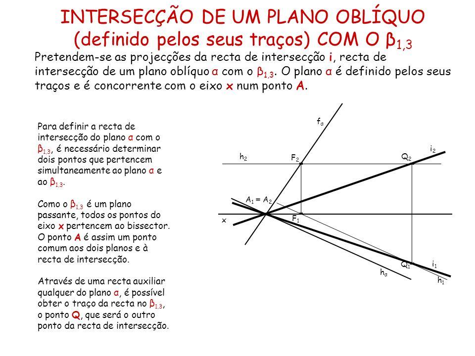 INTERSECÇÃO DE UM PLANO OBLÍQUO (definido pelos seus traços) COM O β 2,4 Pretendem-se as projecções da recta de intersecção i, recta de intersecção de um plano oblíquo α com o β 2,4.