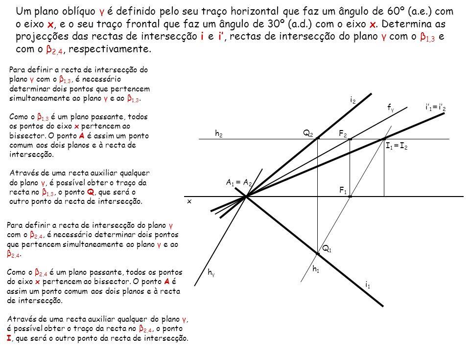 Um plano oblíquo γ é definido pelo seu traço horizontal que faz um ângulo de 60º (a.e.) com o eixo x, e o seu traço frontal que faz um ângulo de 30º (