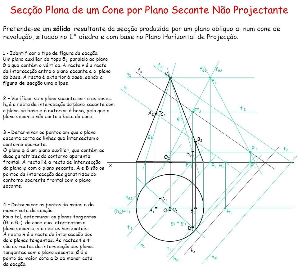 Secção Plana de um Cone por Plano Secante Não Projectante Pretende-se um sólido resultante da secção produzida por um plano oblíquo α num cone de revo