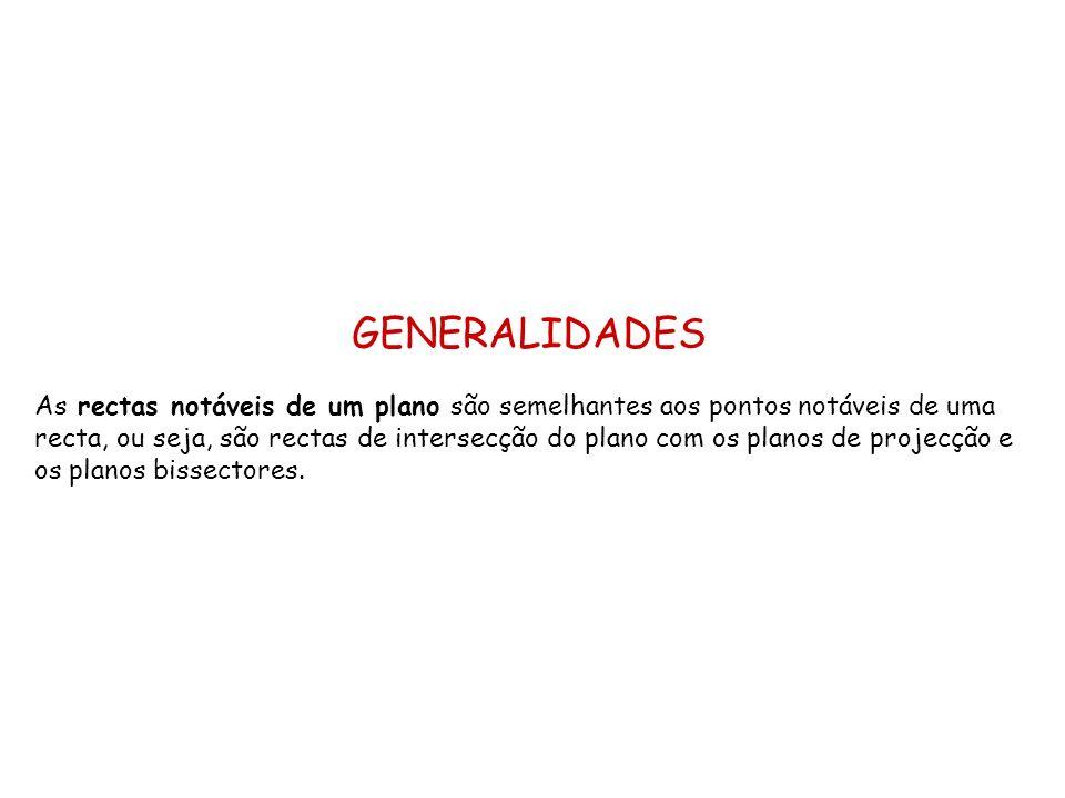 GENERALIDADES As rectas notáveis de um plano são semelhantes aos pontos notáveis de uma recta, ou seja, são rectas de intersecção do plano com os plan
