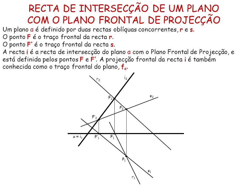 x RECTA DE INTERSECÇÃO DE UM PLANO COM O PLANO FRONTAL DE PROJECÇÃO Um plano α é definido por duas rectas oblíquas concorrentes, r e s. O ponto F é o