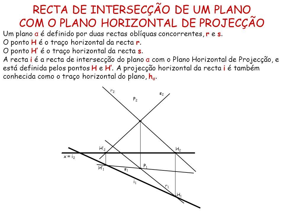 x RECTA DE INTERSECÇÃO DE UM PLANO COM O PLANO HORIZONTAL DE PROJECÇÃO Um plano α é definido por duas rectas oblíquas concorrentes, r e s. O ponto H é