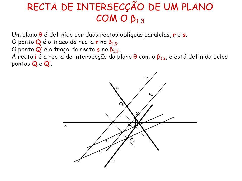 RECTA DE INTERSECÇÃO DE UM PLANO COM O β 1,3 Um plano θ é definido por duas rectas oblíquas paralelas, r e s. O ponto Q é o traço da recta r no β 1,3.