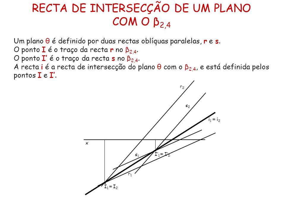 RECTA DE INTERSECÇÃO DE UM PLANO COM O β 2,4 Um plano θ é definido por duas rectas oblíquas paralelas, r e s. O ponto I é o traço da recta r no β 2,4.