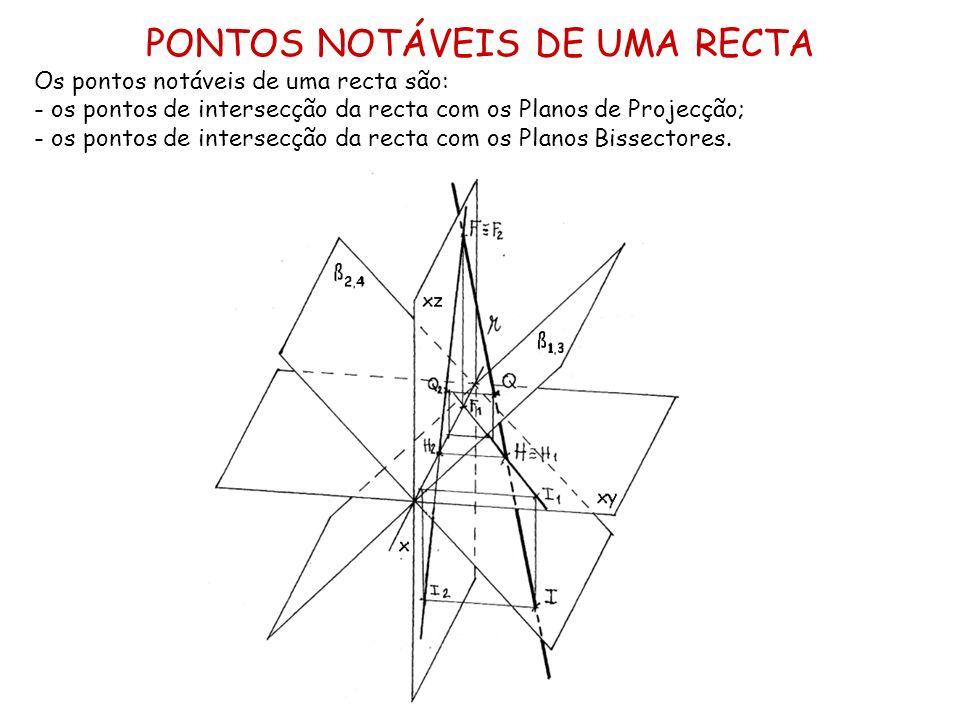 Traço horizontal de uma recta O traço horizontal de uma recta é o ponto de intersecção da recta com o Plano Horizontal de Projecção.