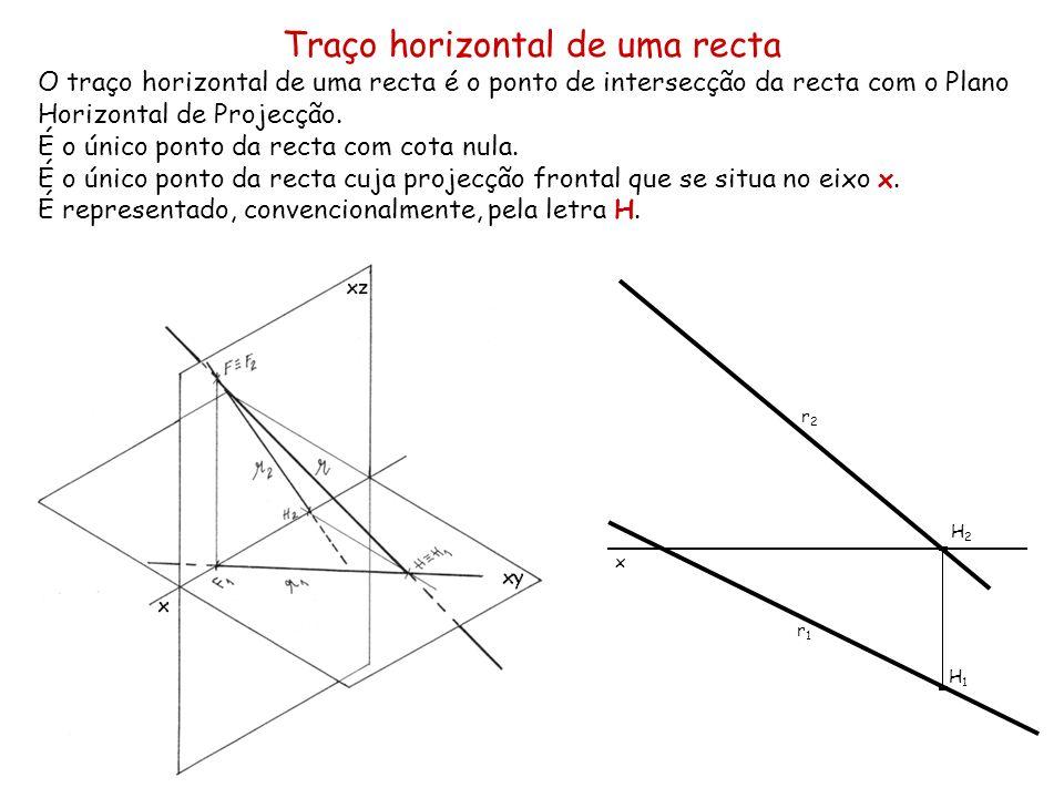 Traço frontal de uma recta O traço horizontal de uma recta é o ponto de intersecção da recta com o Plano Frontal de Projecção.
