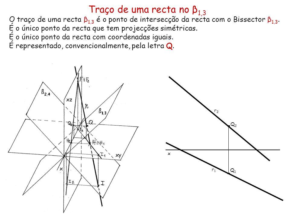 Dois processos de obter as projecções simétricas do ponto de uma recta no β 1,3 Primeiro processo consiste em desenhar uma recta auxiliar simétrica a uma das projecções da recta em relação ao eixo x.