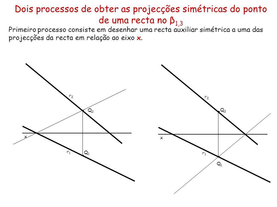Segundo processo consiste em desenhar uma recta auxiliar passando pelo traço frontal de F (F 2 ) e pelo traço horizontal de H (H 1 ).