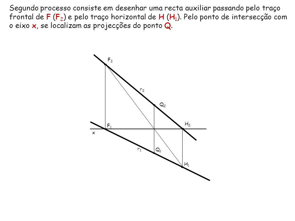 Traço de uma recta no β 2,4 O traço de uma recta β 1,3 é o ponto de intersecção da recta com o Bissector β 2,4.