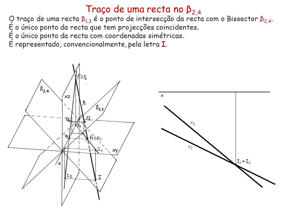 Uma recta r é definida pelos pontos A (-3; 1; 4) e B (2; 3; -1).