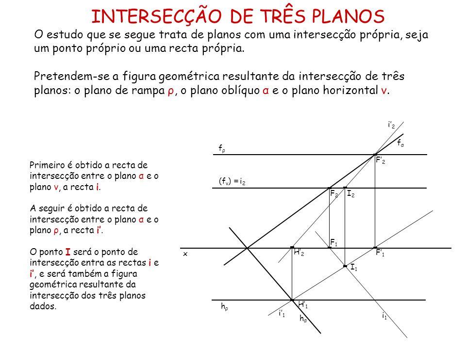 INTERSECÇÃO DE TRÊS PLANOS O estudo que se segue trata de planos com uma intersecção própria, seja um ponto próprio ou uma recta própria. Pretendem-se