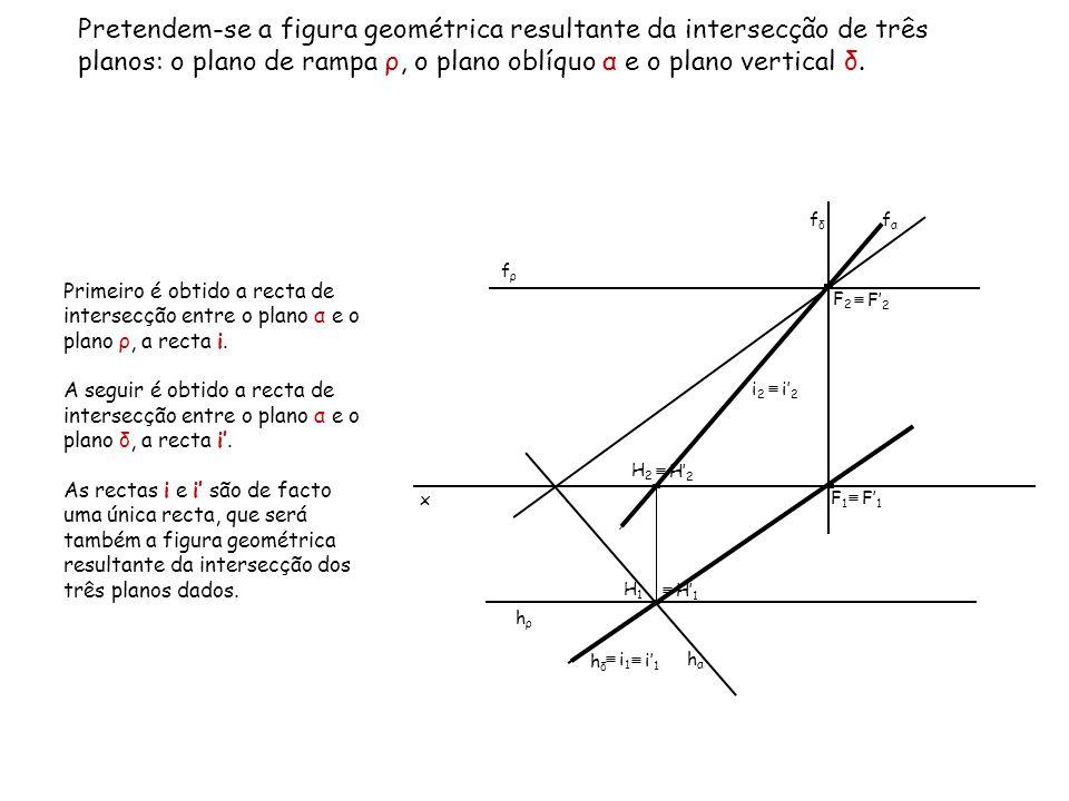 Pretendem-se a figura geométrica resultante da intersecção de três planos: o plano de rampa ρ, o plano oblíquo α e o plano vertical δ. x hρhρ fρfρ hαh