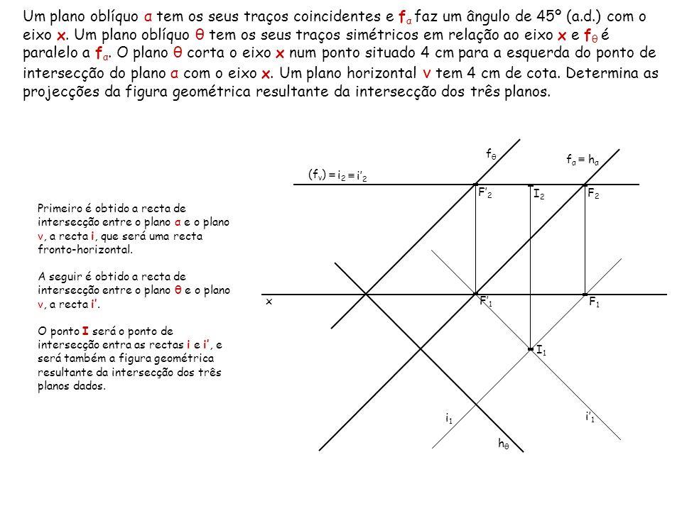 Um plano oblíquo α tem os seus traços coincidentes e f α faz um ângulo de 45º (a.d.) com o eixo x. Um plano oblíquo θ tem os seus traços simétricos em