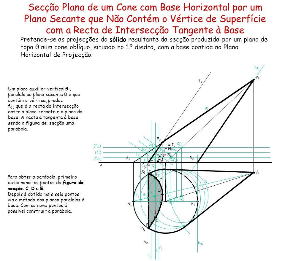 Secção Plana de um Cone com Base Horizontal por um Plano Secante que Não Contém o Vértice de Superfície com a Recta de Intersecção Tangente à Base Pre