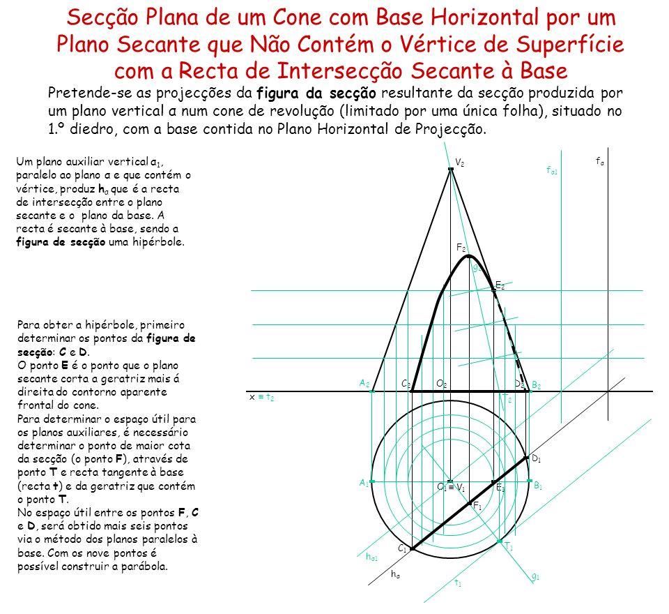 Secção Plana de um Cone com Base Horizontal por um Plano Secante que Não Contém o Vértice de Superfície com a Recta de Intersecção Secante à Base Pret