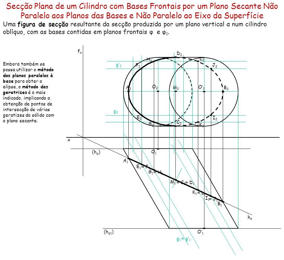 Secção Plana de um Cilindro com Bases Frontais por um Plano Secante Não Paralelo aos Planos das Bases e Não Paralelo ao Eixo da Superfície Uma figura