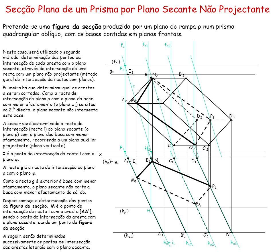 (h φ1 ) (h φ ) x A2A2 A1A1 B2B2 B1B1 C2C2 C1C1 D2D2 D1D1 A2A2 A1A1 B2B2 B1B1 C2C2 C1C1 D2D2 D1D1 (h ρ ) Secção Plana de um Prisma por Plano Secante Nã