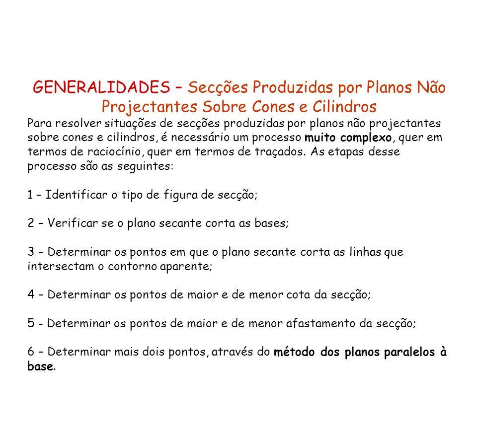 GENERALIDADES – Secções Produzidas por Planos Não Projectantes Sobre Cones e Cilindros Para resolver situações de secções produzidas por planos não pr