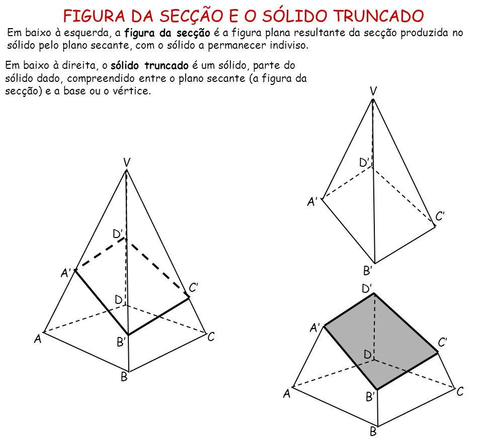 SECÇÕES PLANAS PRODUZIDAS POR PLANOS PARALELOS AOS PLANOS DA BASE A secção produz um polígono semelhante ao polígono da base.