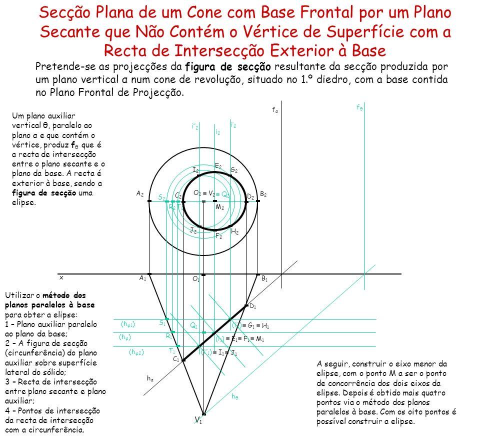 Secção Plana de um Cone por Plano Secante Não Projectante Pretende-se um sólido resultante da secção produzida por um plano oblíquo α num cone de revolução, situado no 1.º diedro e com base no Plano Horizontal de Projecção.