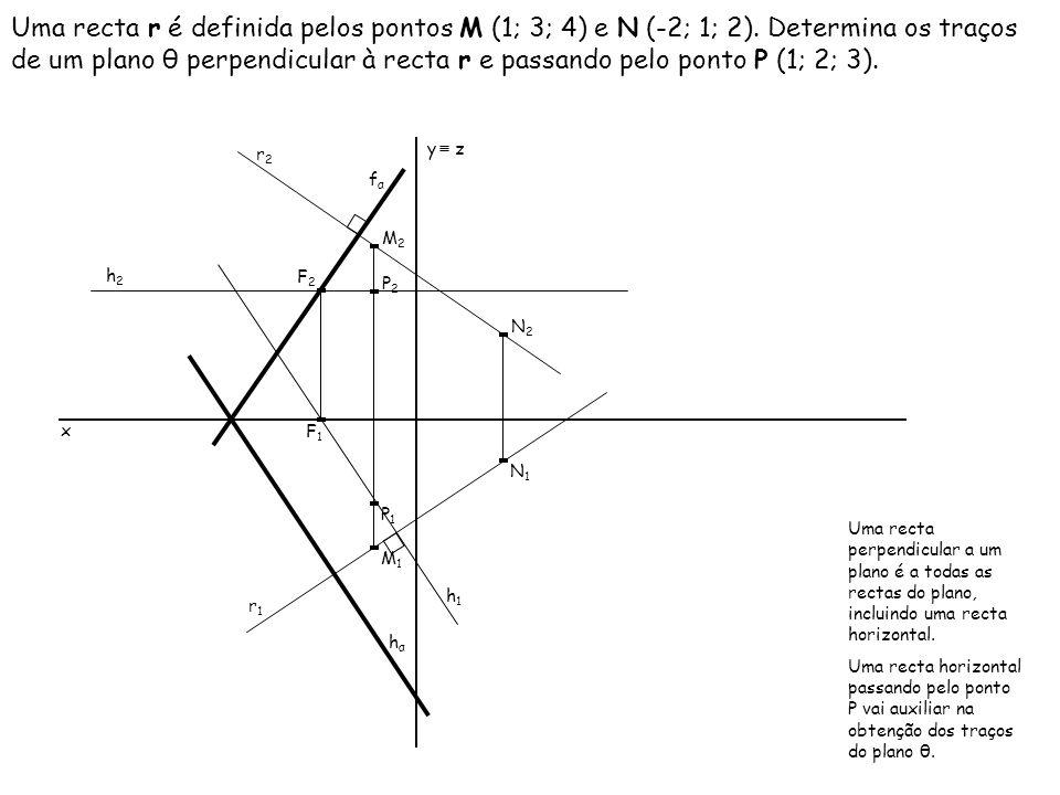 Uma recta r é definida pelos pontos M (1; 3; 4) e N (-2; 1; 2). Determina os traços de um plano θ perpendicular à recta r e passando pelo ponto P (1;