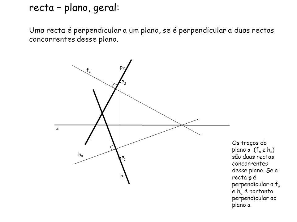 recta – plano, geral: Uma recta é perpendicular a um plano, se é perpendicular a duas rectas concorrentes desse plano. x fαfα p1p1 P1P1 P2P2 p2p2 Os t