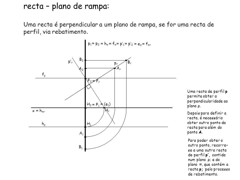 É dado um plano de rampa ρ com 4 cm de afastamento e 3 cm de cota.