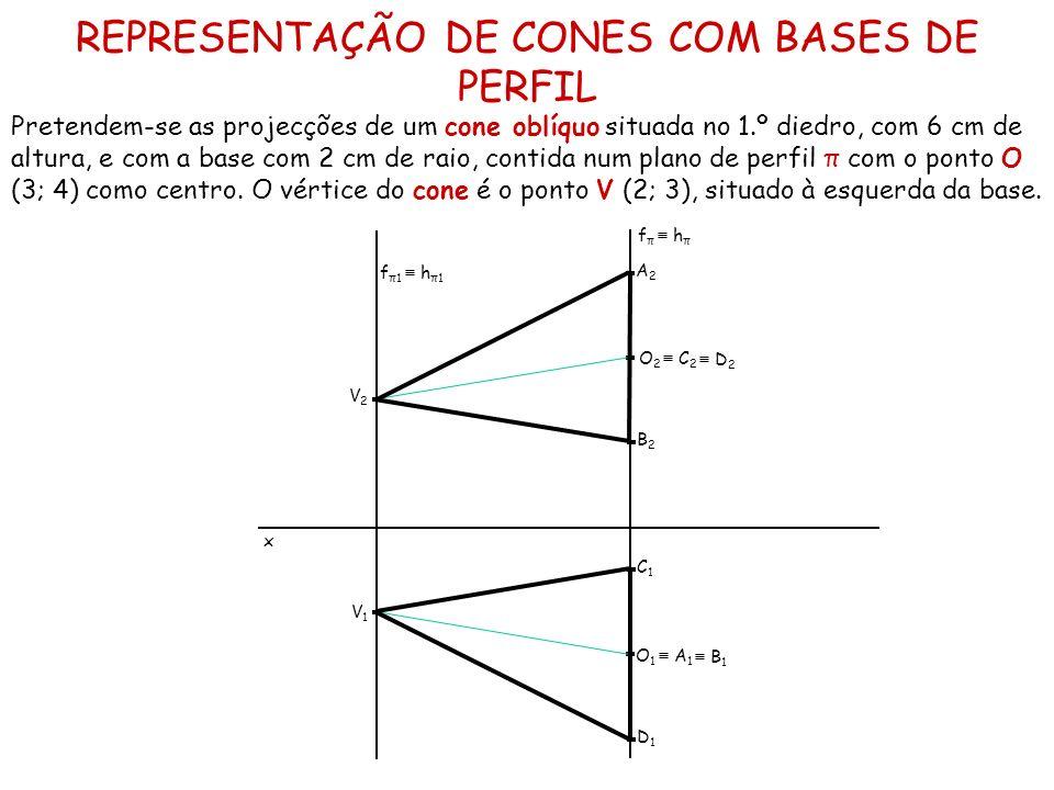 REPRESENTAÇÃO DE CONES COM BASES DE PERFIL Pretendem-se as projecções de um cone oblíquo situada no 1.º diedro, com 6 cm de altura, e com a base com 2