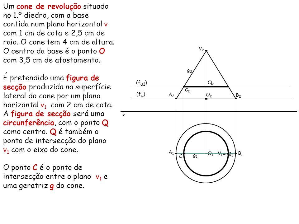 Um cone de revolução situado no 1.º diedro, com a base contida num plano horizontal ν com 1 cm de cota e 2,5 cm de raio. O cone tem 4 cm de altura. O