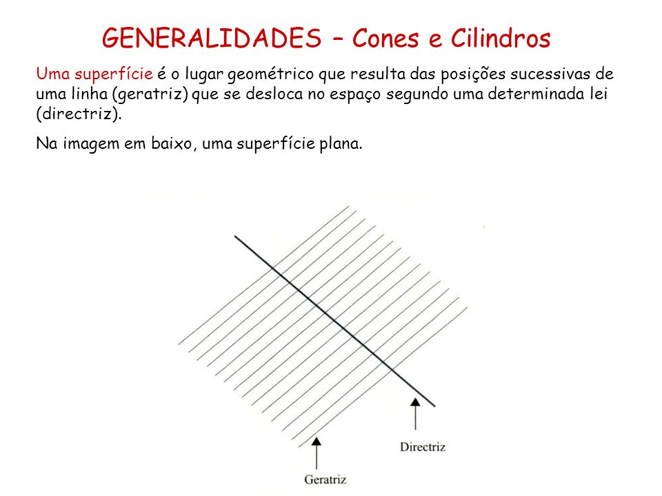 GENERALIDADES – Cones e Cilindros Uma superfície é o lugar geométrico que resulta das posições sucessivas de uma linha (geratriz) que se desloca no es