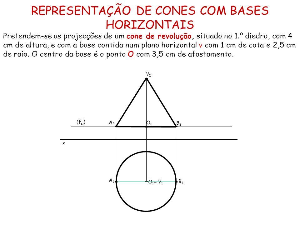 REPRESENTAÇÃO DE CONES COM BASES HORIZONTAIS Pretendem-se as projecções de um cone de revolução, situado no 1.º diedro, com 4 cm de altura, e com a ba