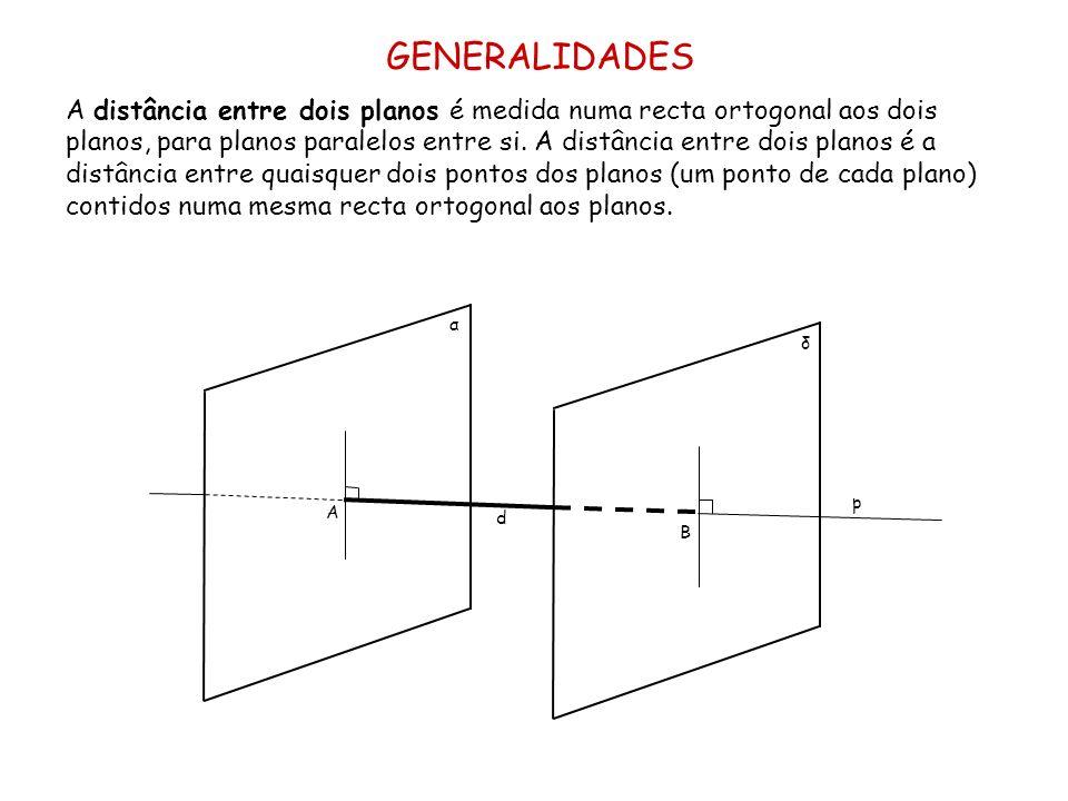 GENERALIDADES A distância entre dois planos é medida numa recta ortogonal aos dois planos, para planos paralelos entre si. A distância entre dois plan