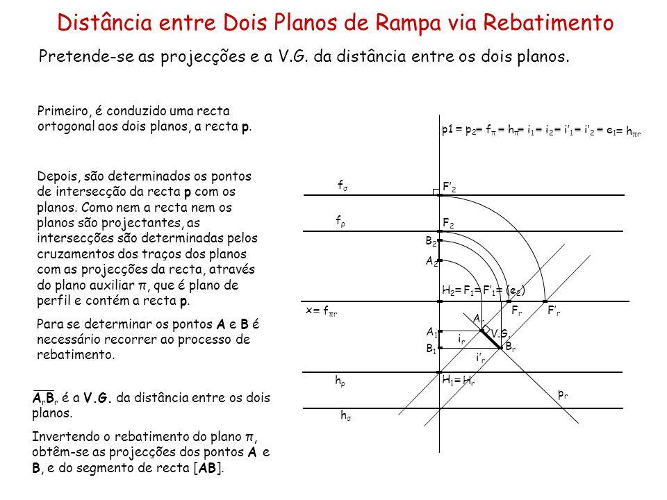 Distância entre Dois Planos de Rampa via Rebatimento Pretende-se as projecções e a V.G. da distância entre os dois planos. x fρfρ hσhσ hρhρ fσfσ Prime