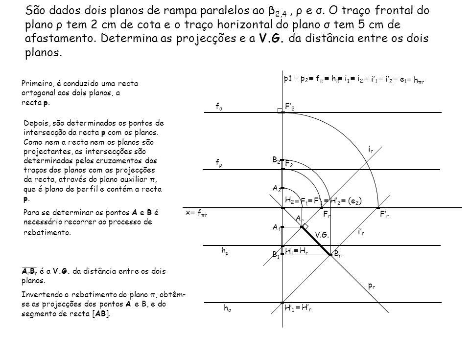 São dados dois planos de rampa paralelos ao β 2,4, ρ e σ. O traço frontal do plano ρ tem 2 cm de cota e o traço horizontal do plano σ tem 5 cm de afas