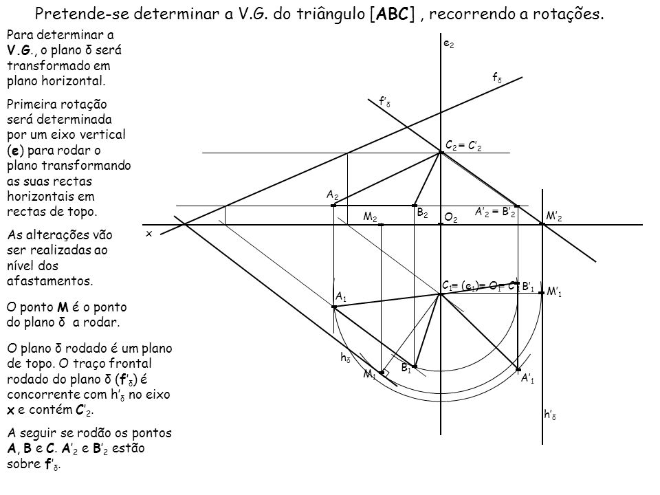 Pretende-se determinar a V.G. do triângulo [ABC], recorrendo a rotações. x e2e2 A2A2 B2B2 C2C2 C1C1 B1B1 A1A1 fδfδ hδhδ Para determinar a V.G., o plan