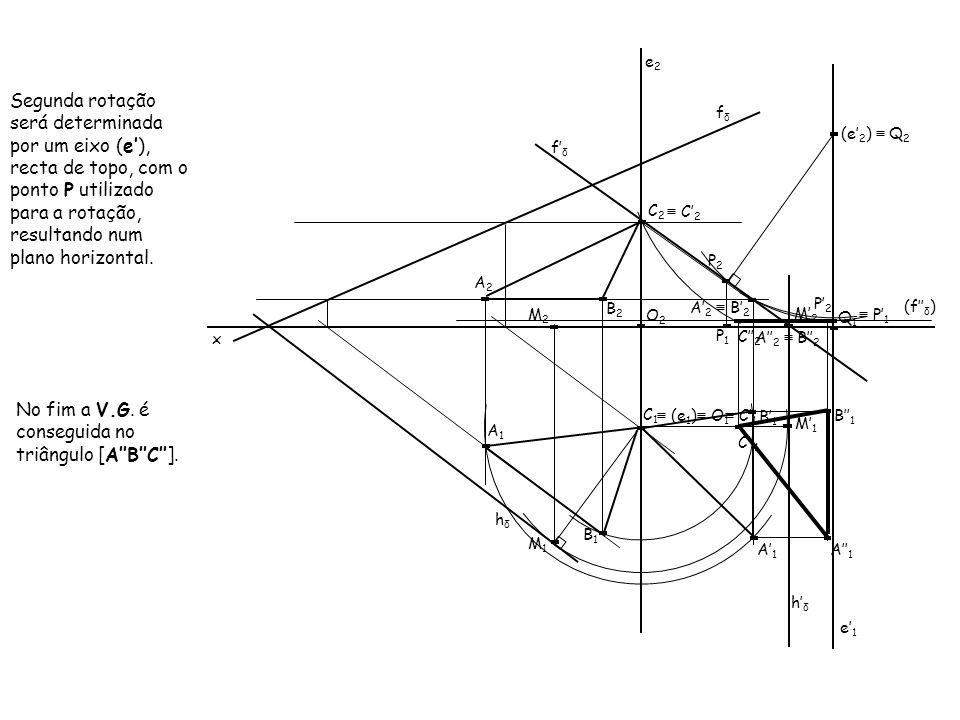 x e2e2 A2A2 B2B2 C2C2 C1C1 B1B1 A1A1 fδfδ hδhδ (e 1 ) M1M1 M2M2 O 1 O2O2 M1M1 M2M2 hδhδ C 1 C 2 fδfδ A1A1 B1B1 A 2 B 2 Segunda rotação será determinad
