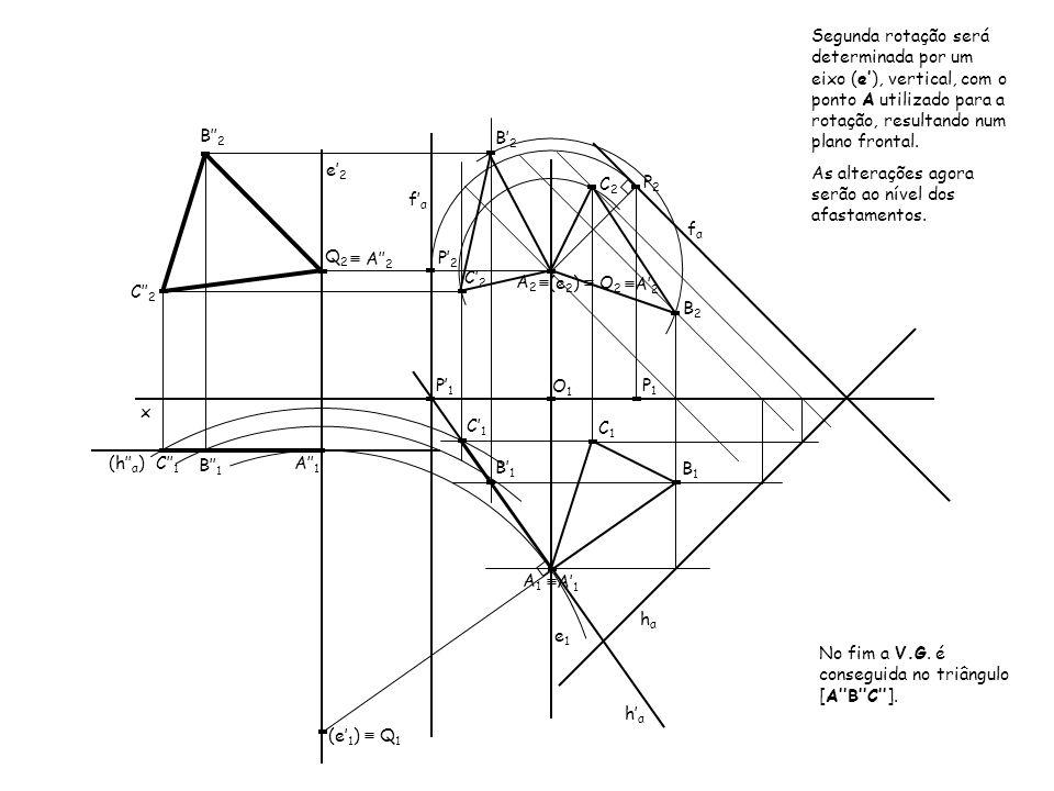 x fαfα hαhα A1A1 A2A2 B1B1 B2B2 C1C1 C2C2 (e 2 ) O 2 e1e1 P1P1 P2P2 O1O1 fαfα hαhα P1P1 P2P2 C2C2 C1C1 B1B1 B2B2 A 1 A 2 Segunda rotação será determin